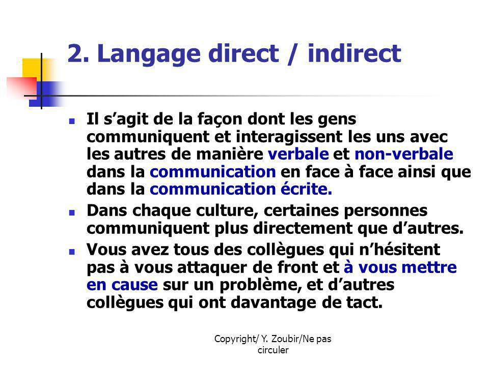 2. Langage direct / indirect