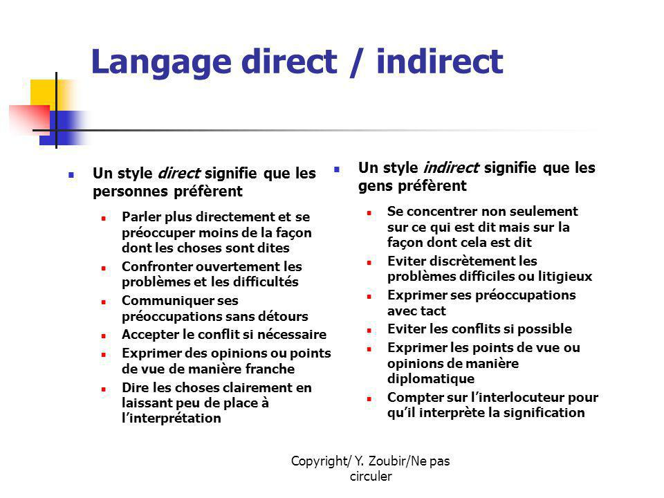 Langage direct / indirect