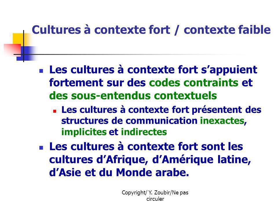Cultures à contexte fort / contexte faible