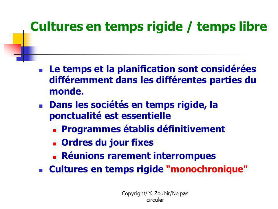 Cultures en temps rigide / temps libre