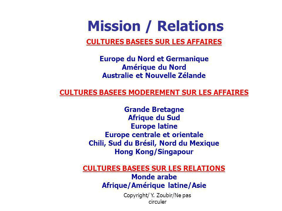 Mission / Relations CULTURES BASEES SUR LES AFFAIRES