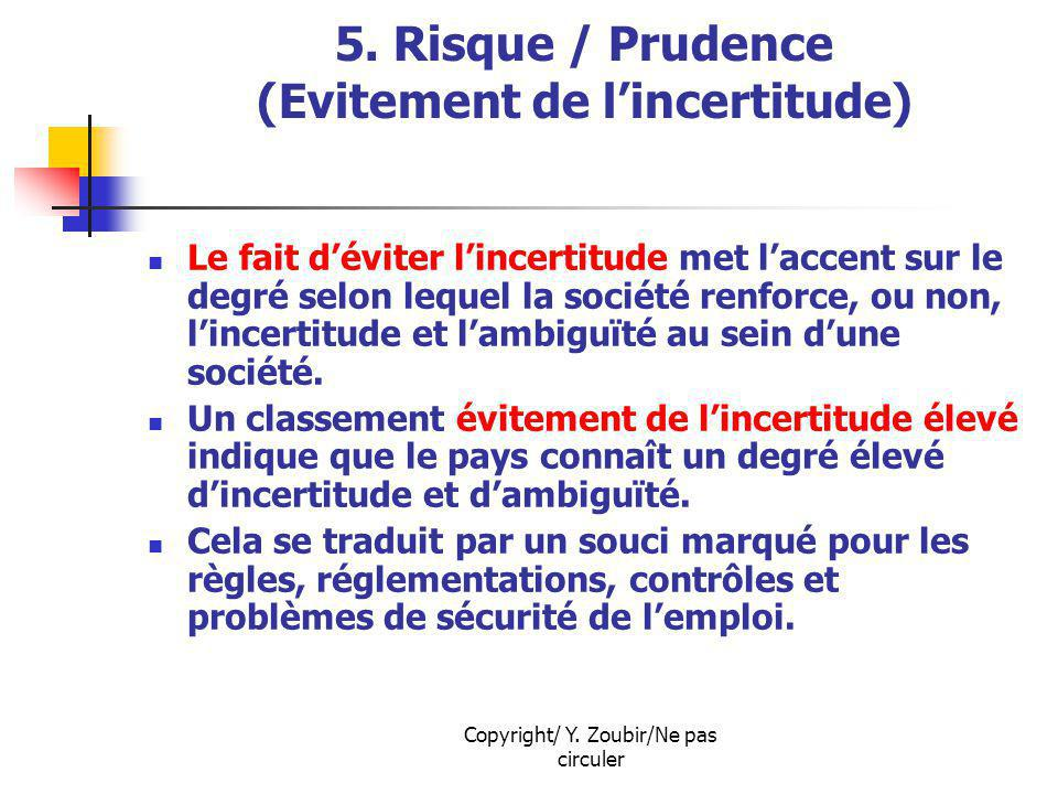 5. Risque / Prudence (Evitement de l'incertitude)