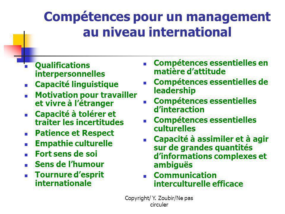 Compétences pour un management au niveau international
