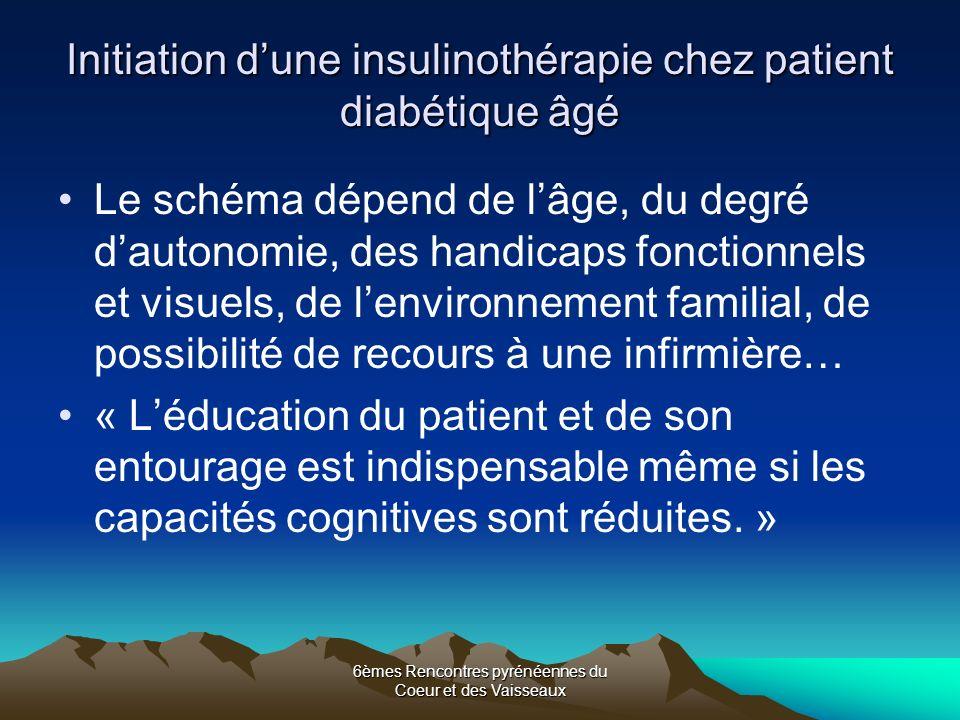 Initiation d'une insulinothérapie chez patient diabétique âgé