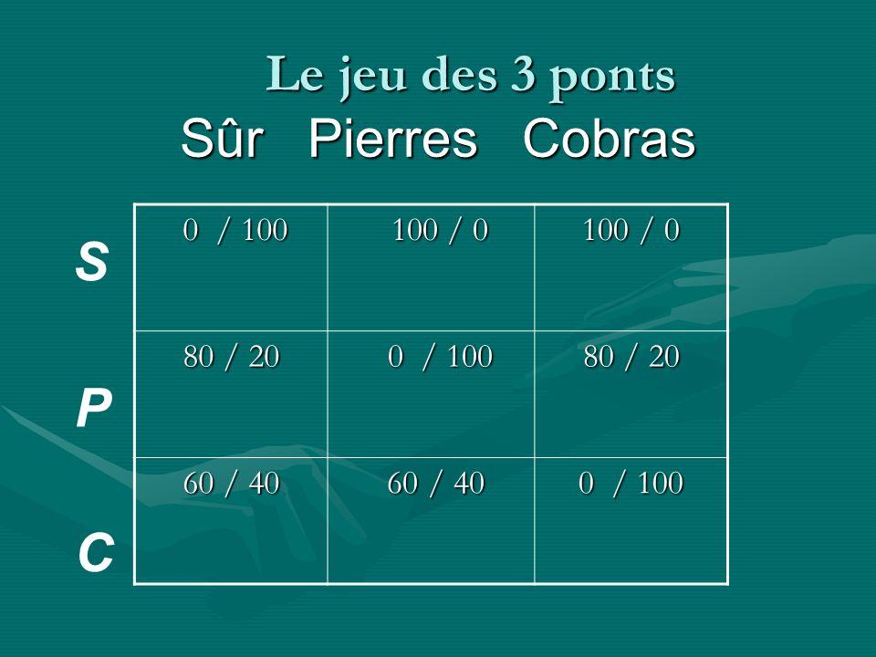Le jeu des 3 ponts Sûr Pierres Cobras