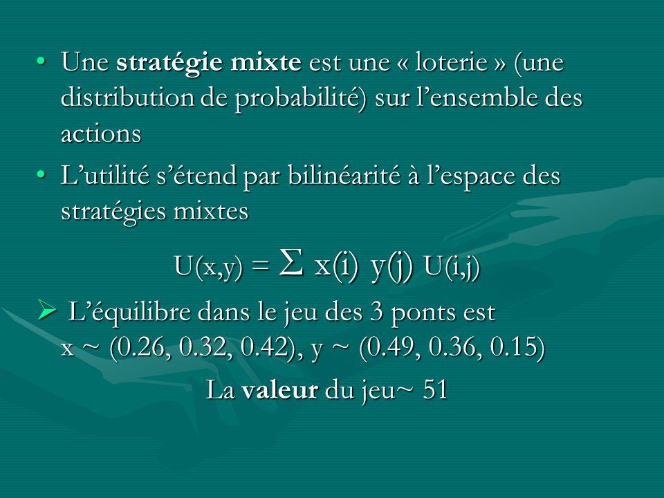 U(x,y) = Σ x(i) y(j) U(i,j)