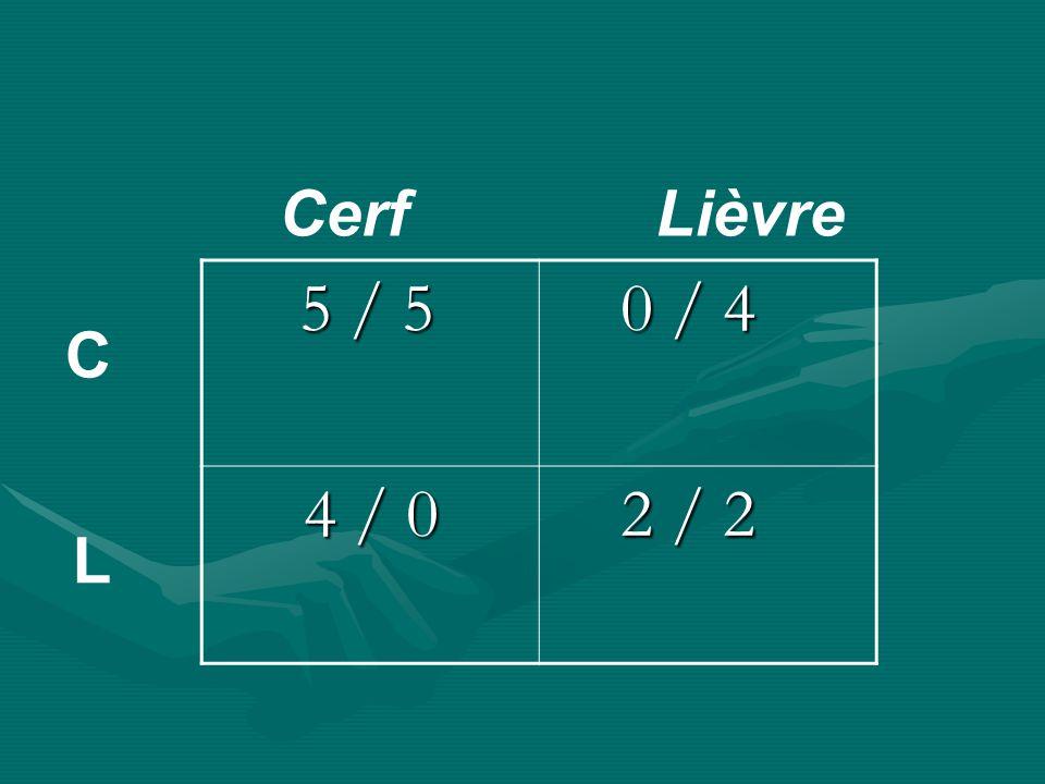 Cerf Lièvre 5 / 5 0 / 4 4 / 0 2 / 2 C L