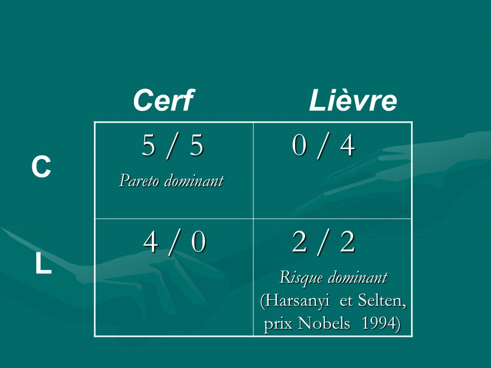 Risque dominant (Harsanyi et Selten, prix Nobels 1994)