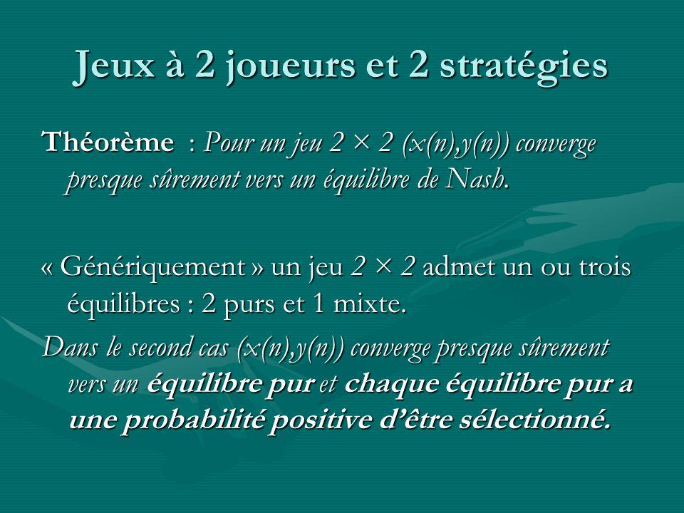 Jeux à 2 joueurs et 2 stratégies