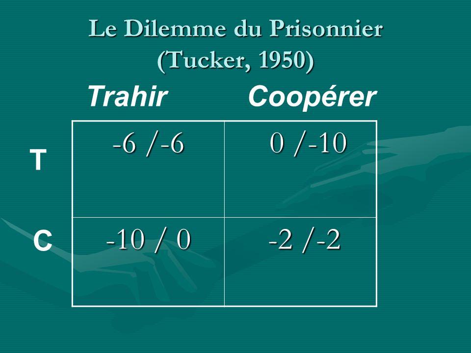 Le Dilemme du Prisonnier (Tucker, 1950)