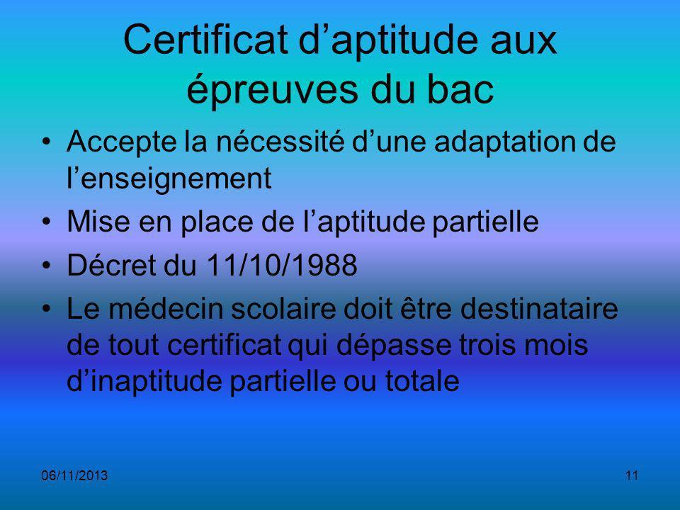 Certificat d'aptitude aux épreuves du bac