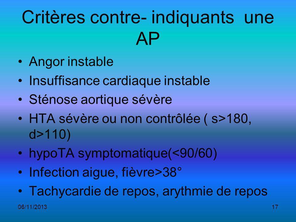 Critères contre- indiquants une AP