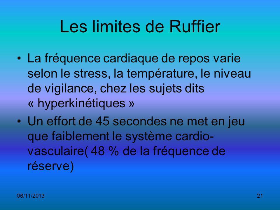 Les limites de Ruffier