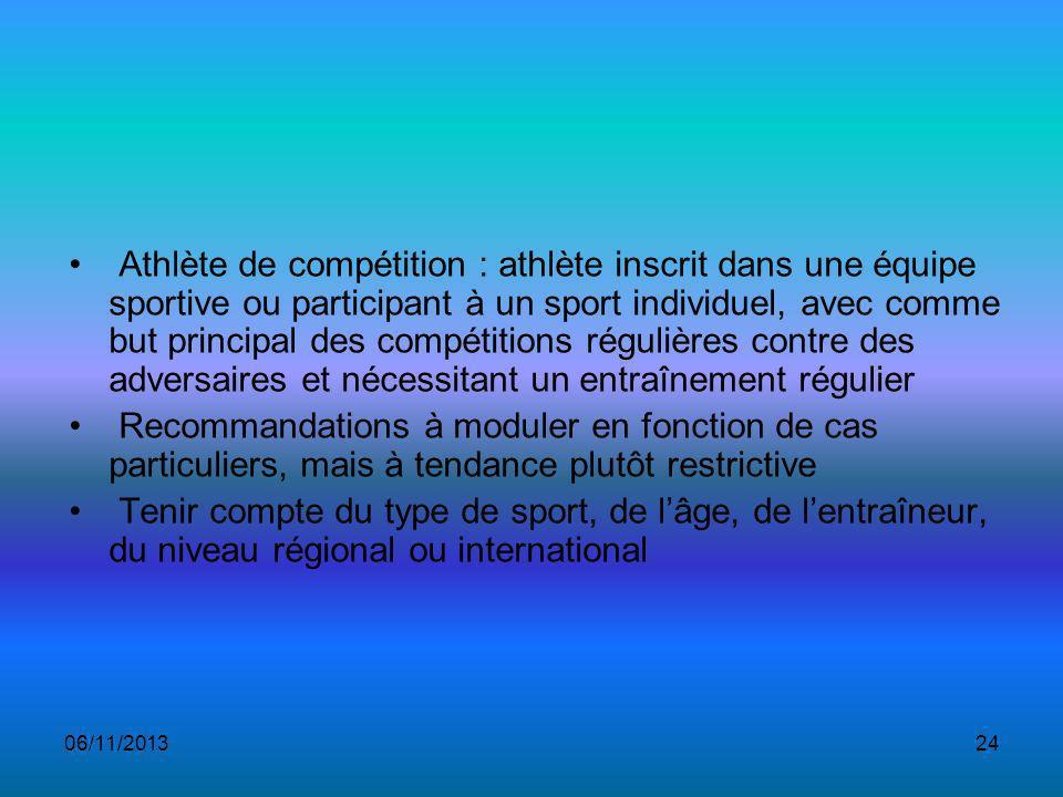 Athlète de compétition : athlète inscrit dans une équipe sportive ou participant à un sport individuel, avec comme but principal des compétitions régulières contre des adversaires et nécessitant un entraînement régulier