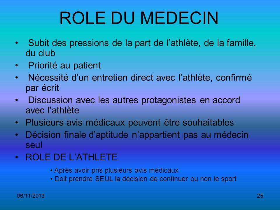 ROLE DU MEDECIN Subit des pressions de la part de l'athlète, de la famille, du club. Priorité au patient.