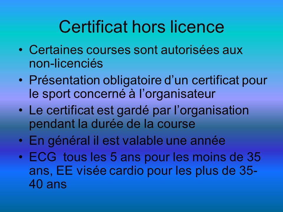 Certificat hors licence