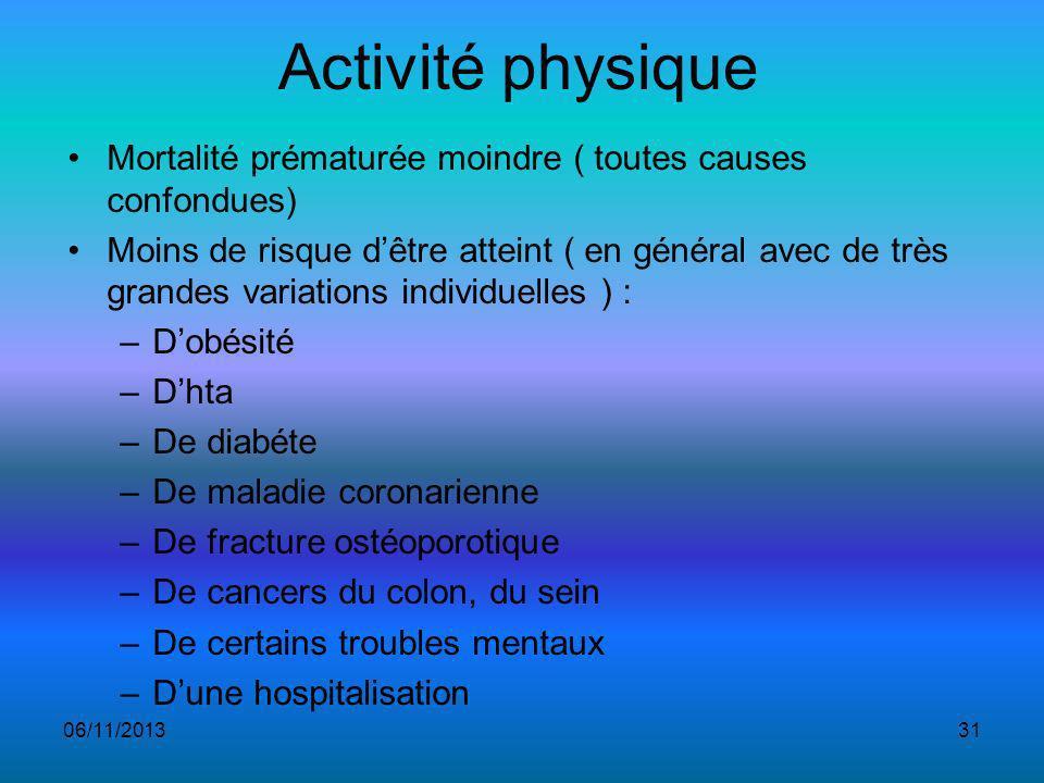 Activité physique Mortalité prématurée moindre ( toutes causes confondues)