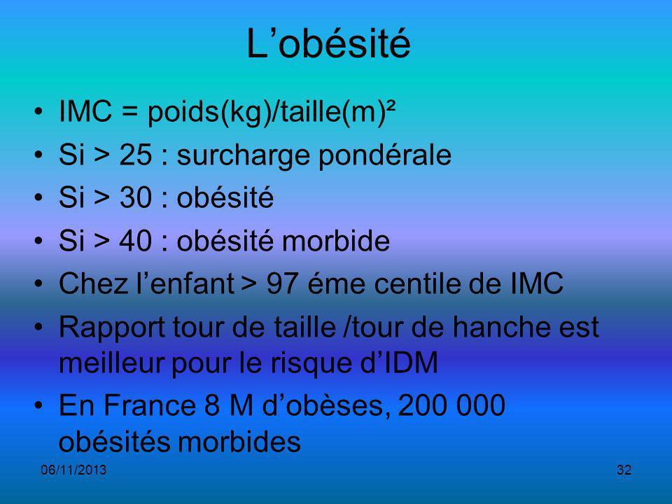 L'obésité IMC = poids(kg)/taille(m)² Si > 25 : surcharge pondérale