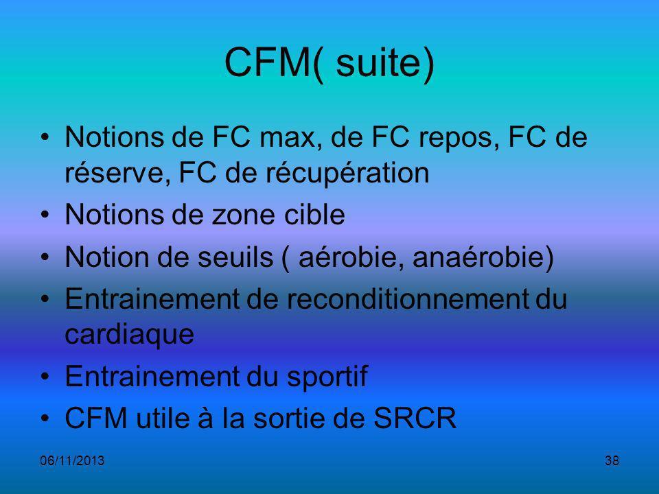 CFM( suite) Notions de FC max, de FC repos, FC de réserve, FC de récupération. Notions de zone cible.