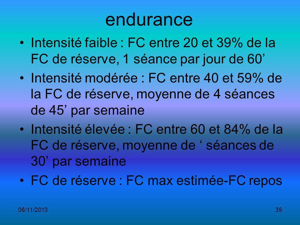 endurance Intensité faible : FC entre 20 et 39% de la FC de réserve, 1 séance par jour de 60'