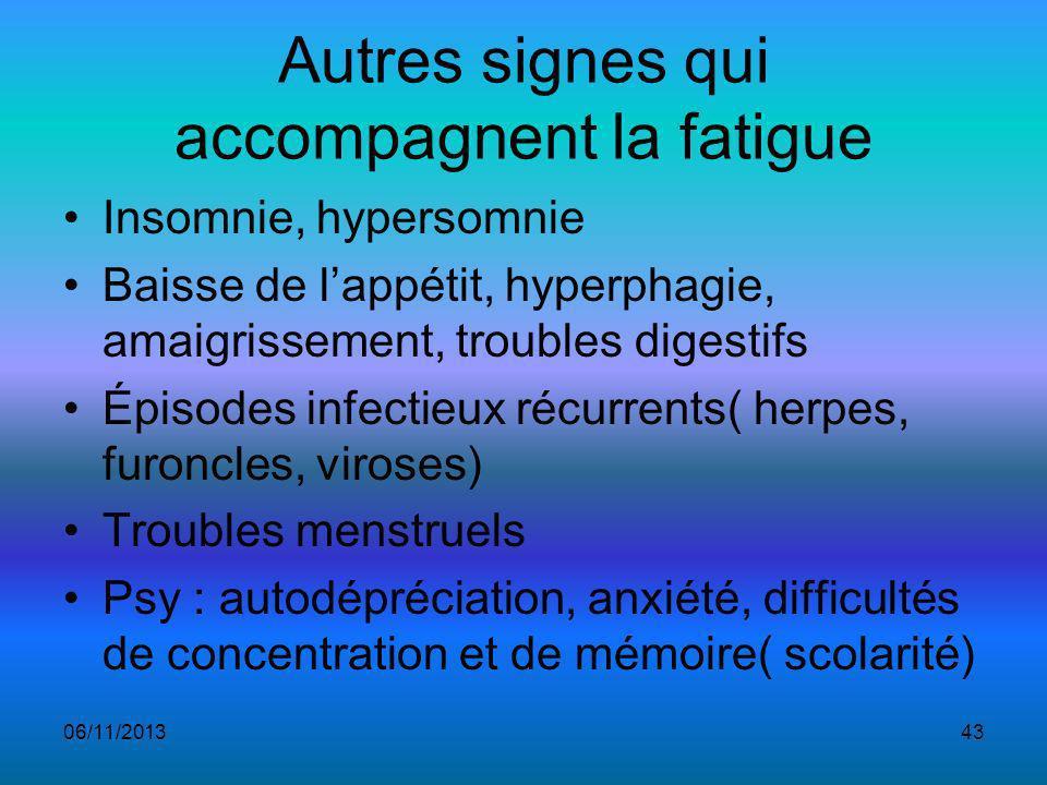 Autres signes qui accompagnent la fatigue