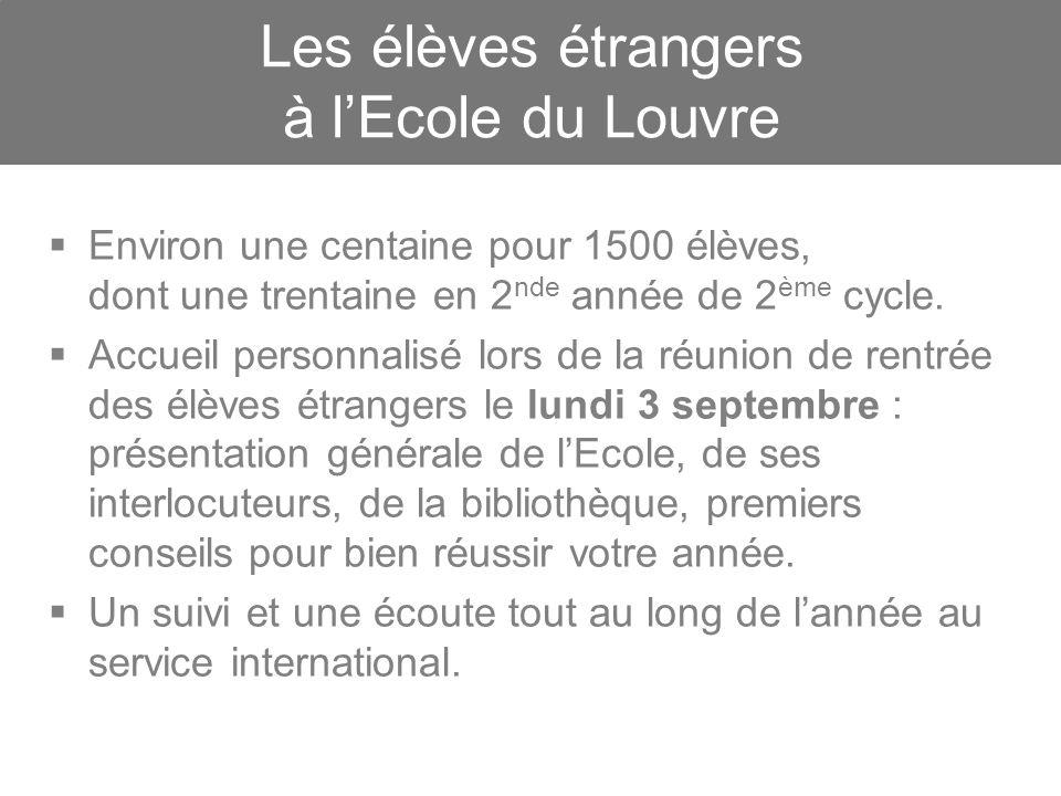 Les élèves étrangers à l'Ecole du Louvre