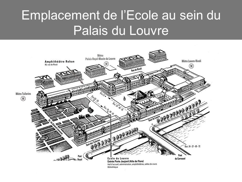 Emplacement de l'Ecole au sein du Palais du Louvre