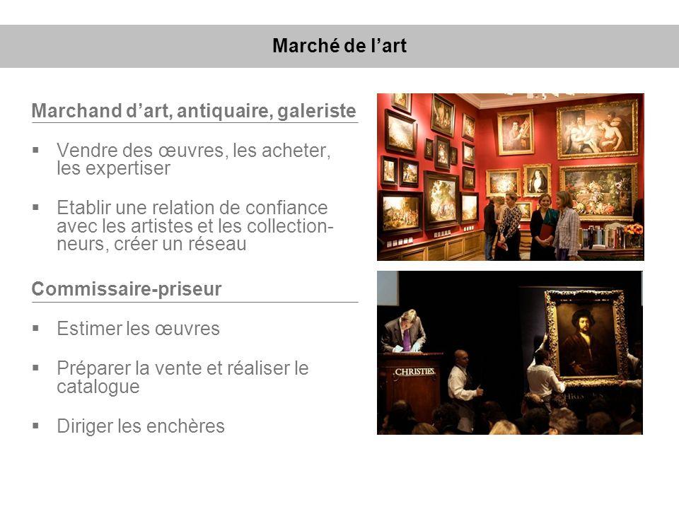 Marché de l'art Marchand d'art, antiquaire, galeriste. Vendre des œuvres, les acheter, les expertiser.
