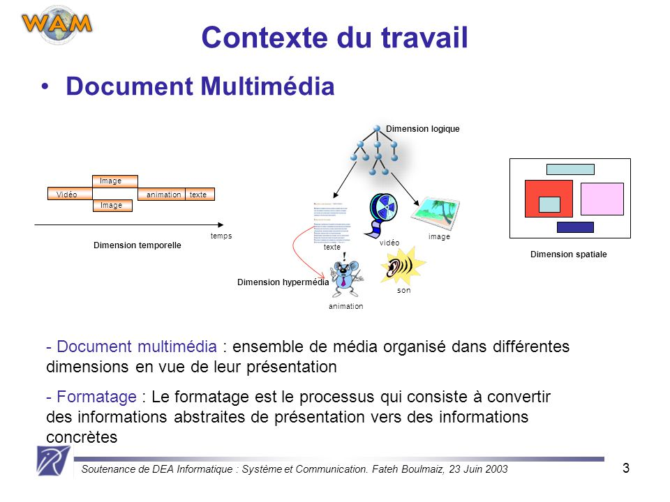 Contexte du travail Document Multimédia