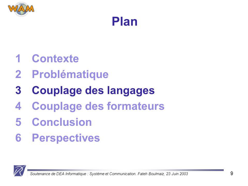 Plan Contexte Problématique Couplage des langages