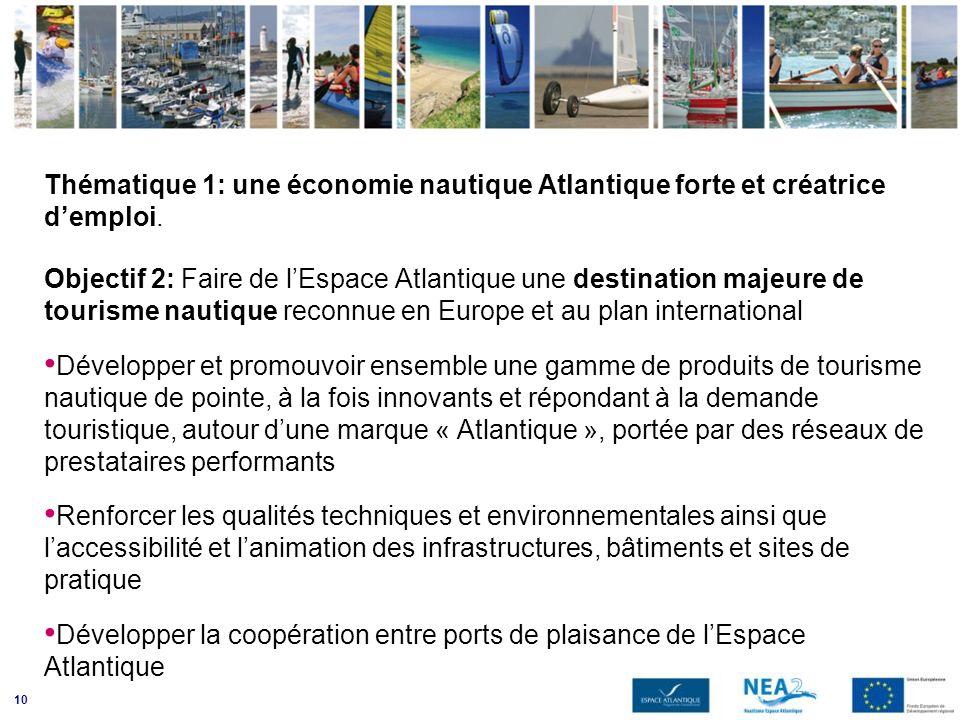 Thématique 1: une économie nautique Atlantique forte et créatrice d'emploi.