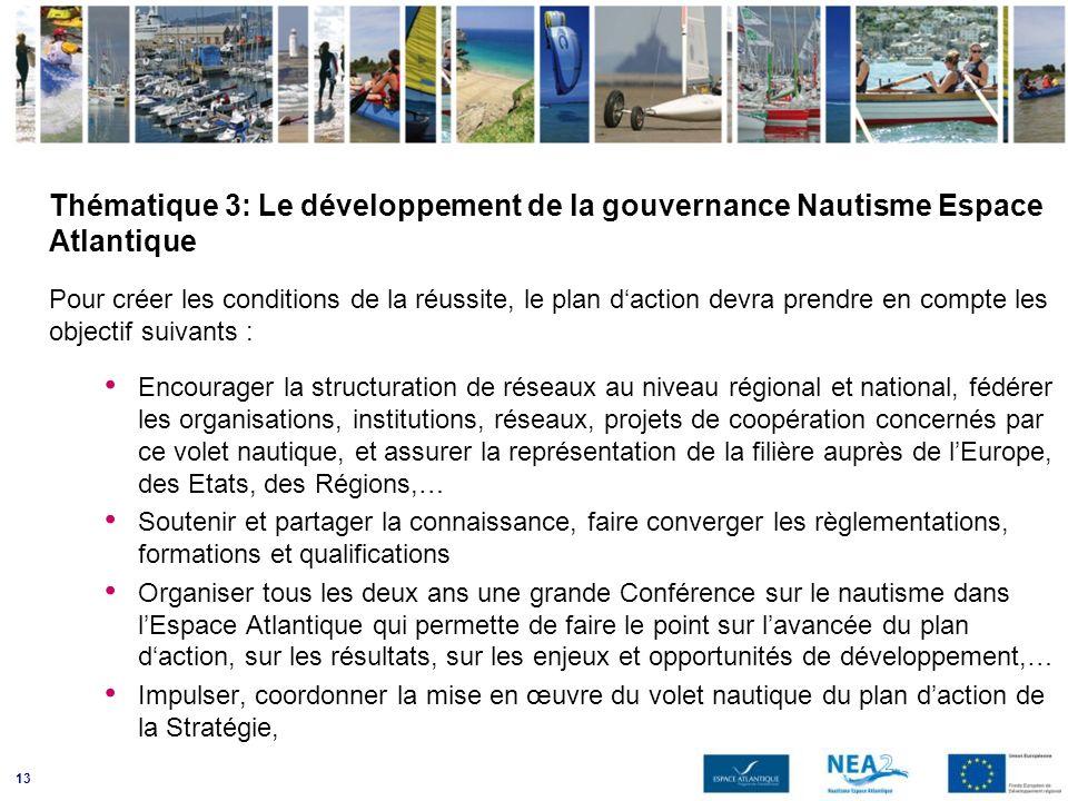 Thématique 3: Le développement de la gouvernance Nautisme Espace Atlantique