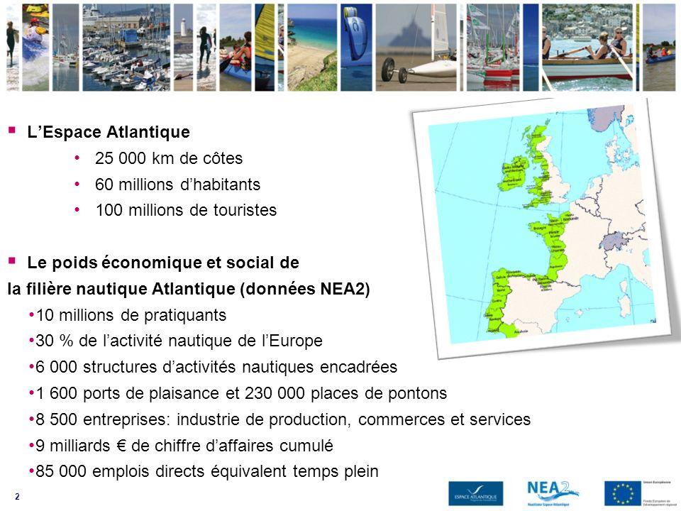 L'Espace Atlantique 25 000 km de côtes. 60 millions d'habitants. 100 millions de touristes. Le poids économique et social de.
