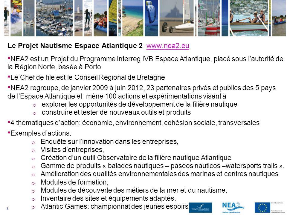 Le Projet Nautisme Espace Atlantique 2 www.nea2.eu