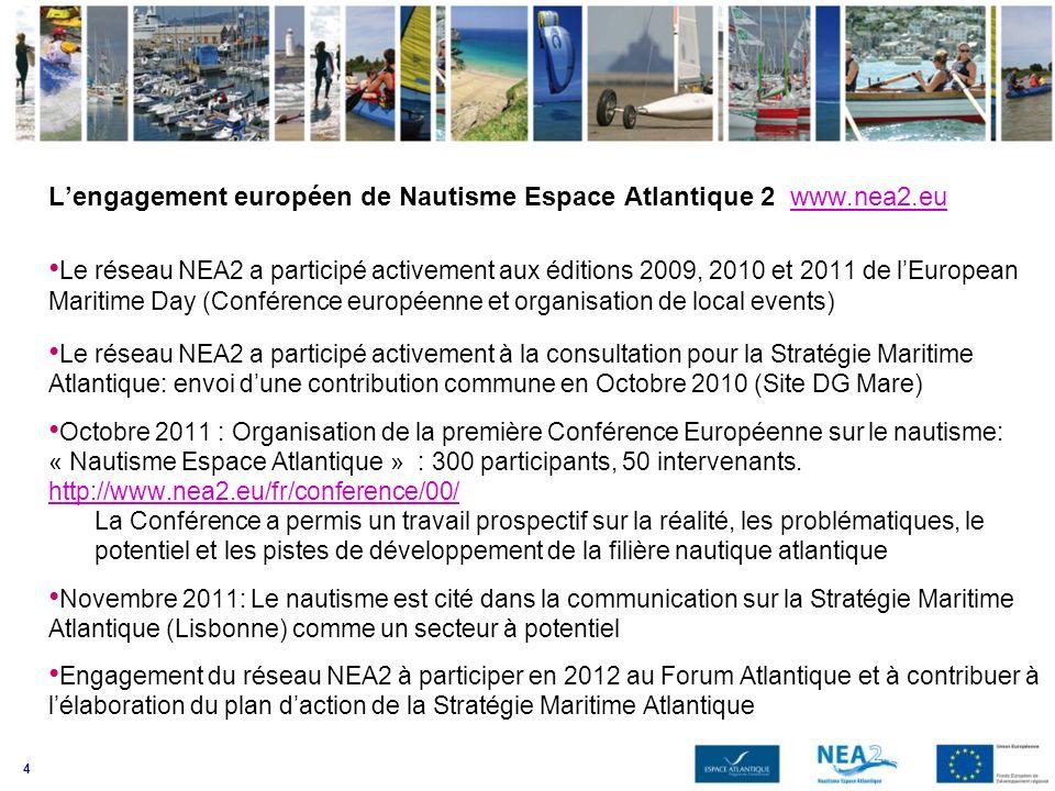 L'engagement européen de Nautisme Espace Atlantique 2 www.nea2.eu