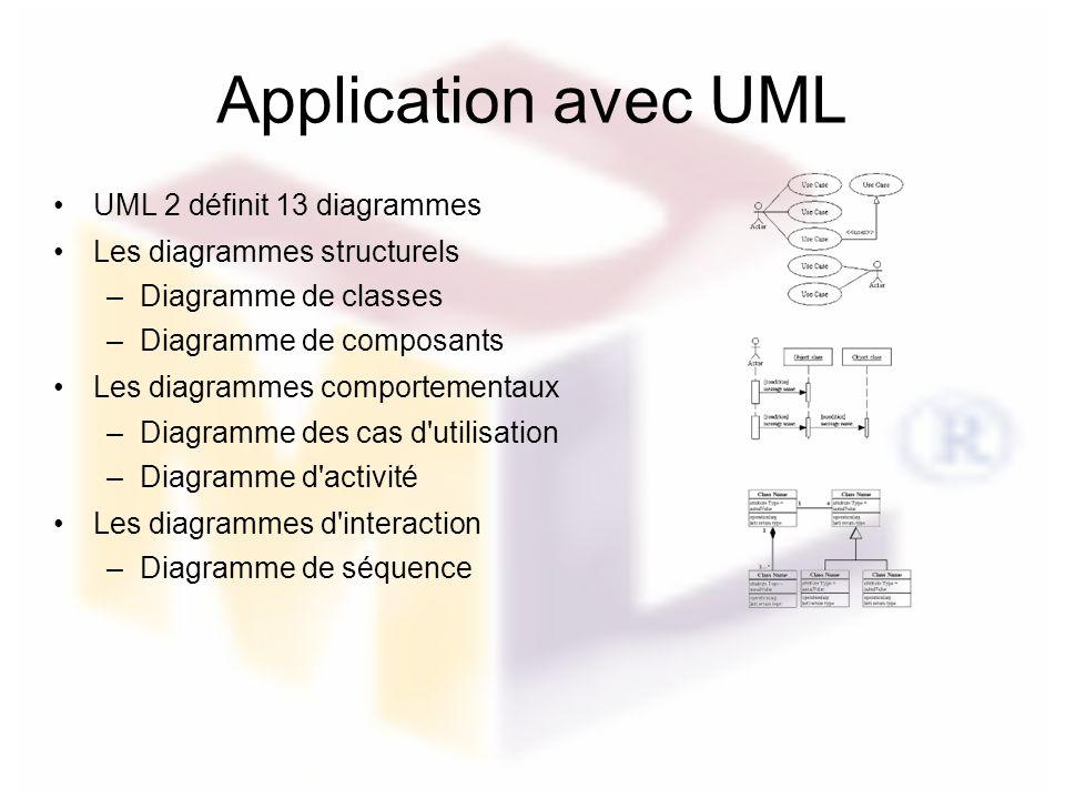 Application avec UML UML 2 définit 13 diagrammes
