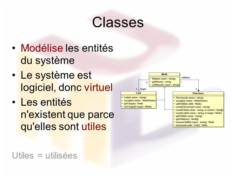 Classes Modélise les entités du système