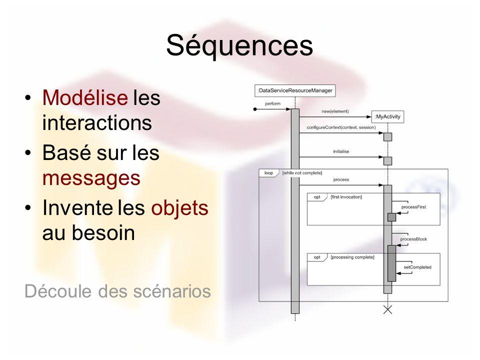 Séquences Modélise les interactions Basé sur les messages