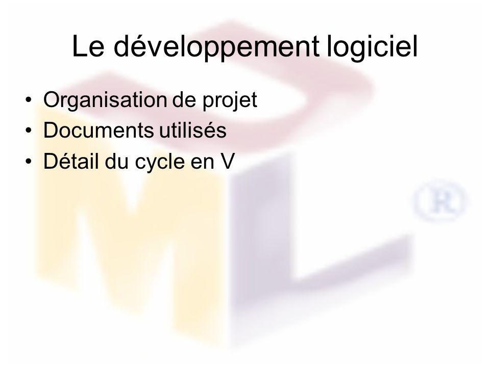 Le développement logiciel