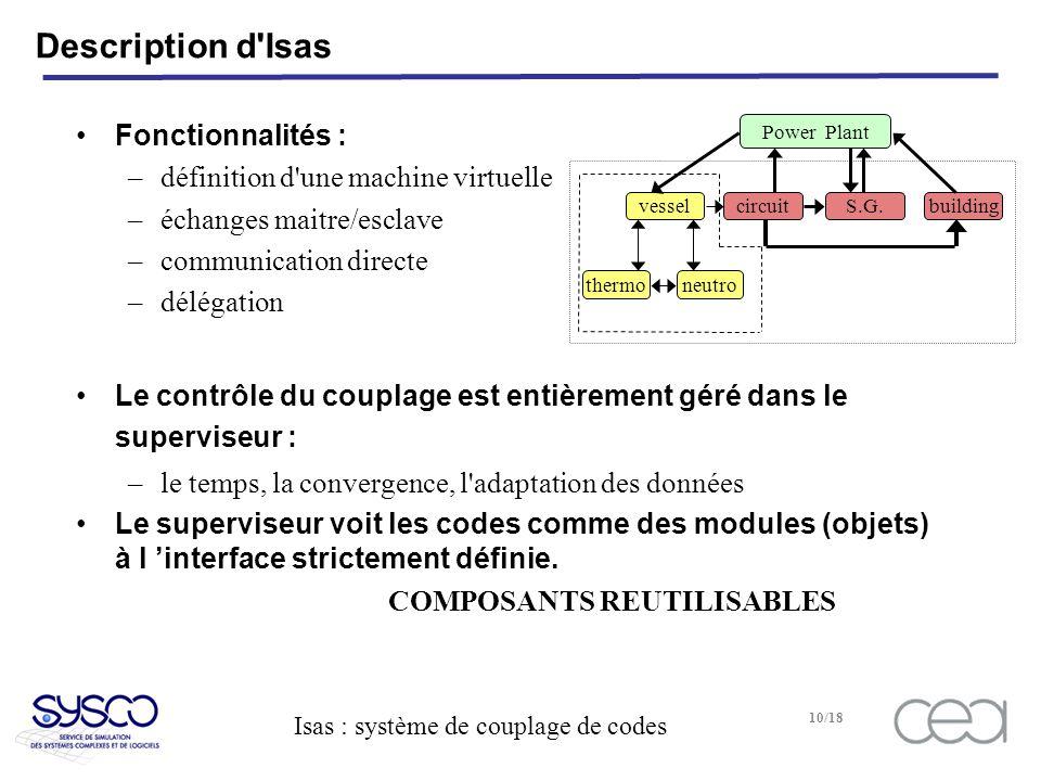 Description d Isas Fonctionnalités :