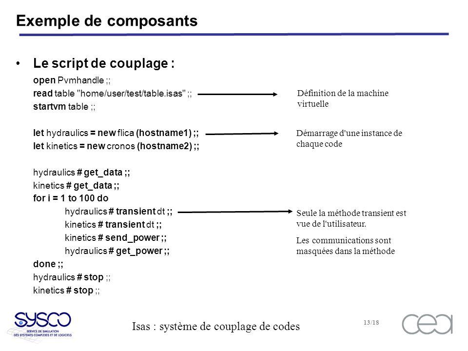 Exemple de composants Le script de couplage : open Pvmhandle ;;