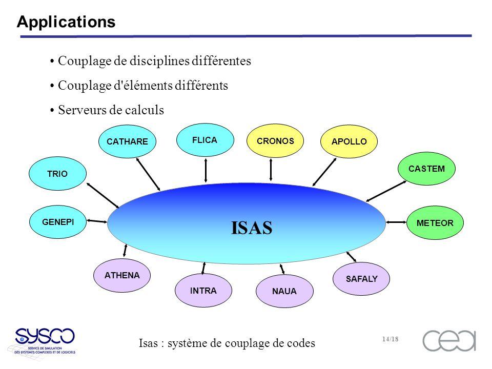 ISAS Applications Couplage de disciplines différentes