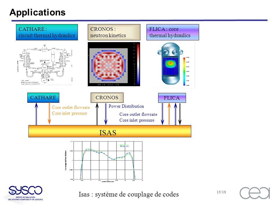 Applications ISAS CRONOS : neutron kinetics