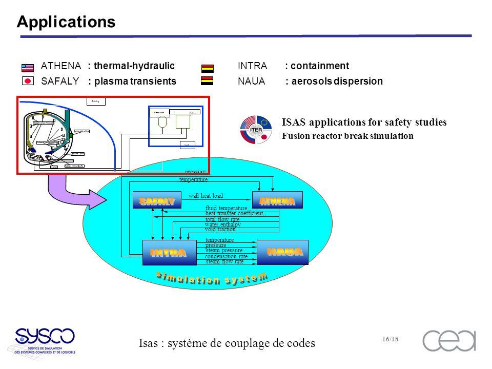 SAFALY ATHENA NAUA INTRA simulation system Applications
