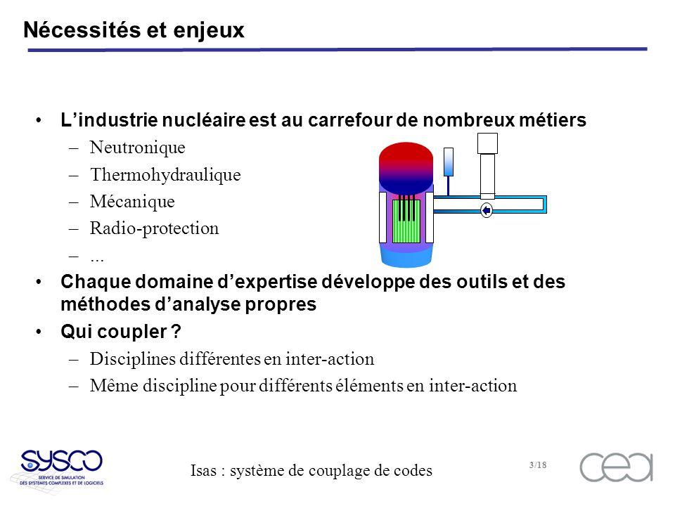 Nécessités et enjeux L'industrie nucléaire est au carrefour de nombreux métiers. Neutronique. Thermohydraulique.