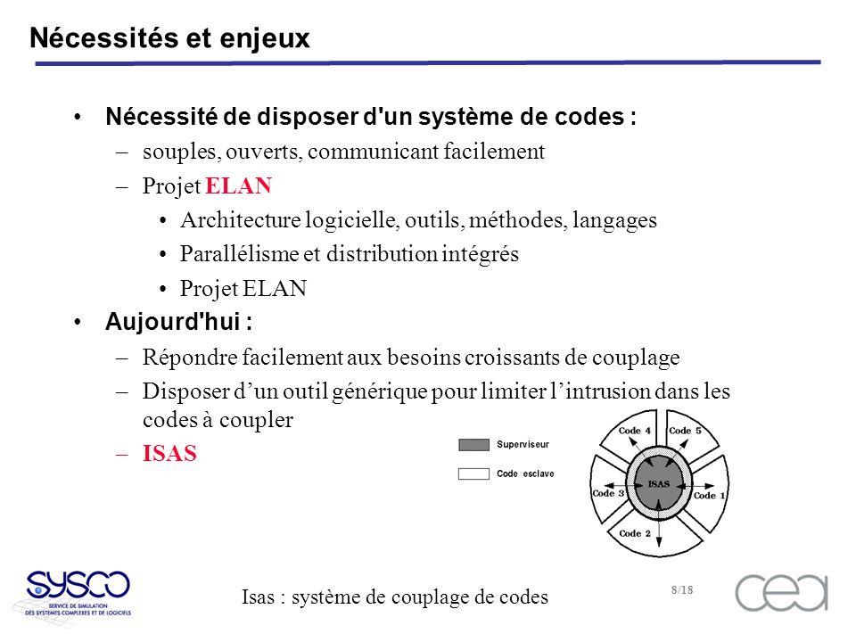 Nécessités et enjeux Nécessité de disposer d un système de codes :