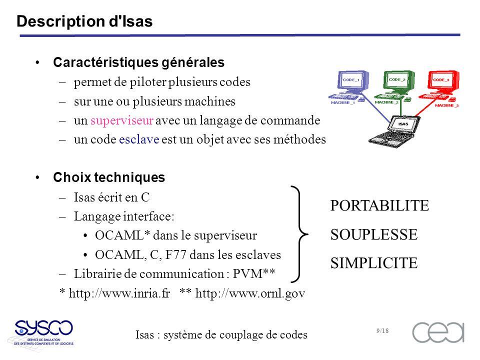 Description d Isas PORTABILITE SOUPLESSE SIMPLICITE