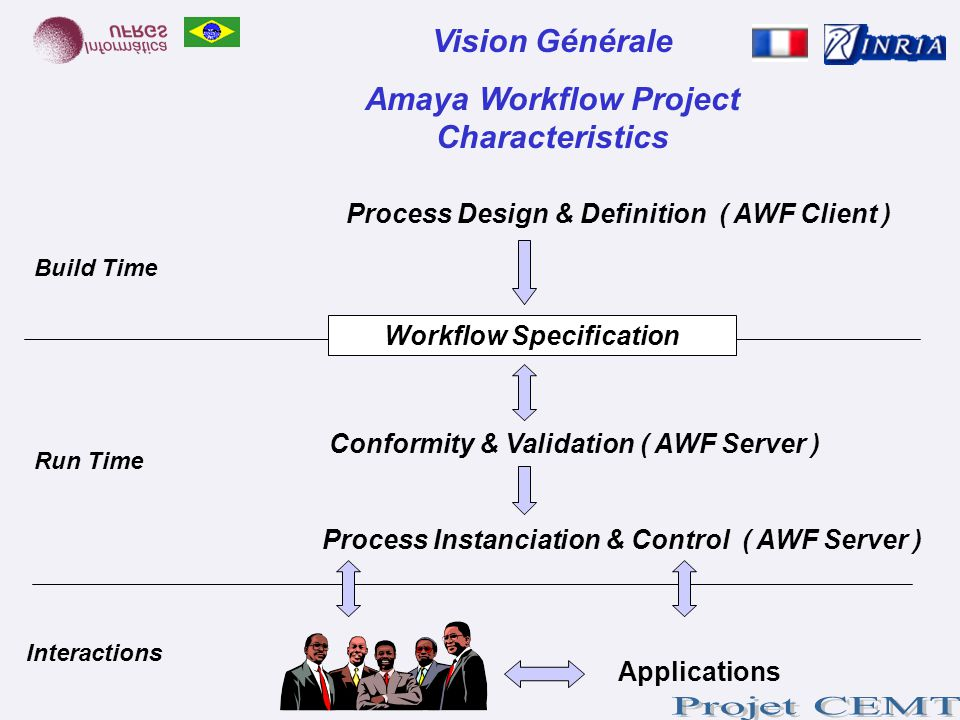 Amaya Workflow Project Characteristics Workflow Specification