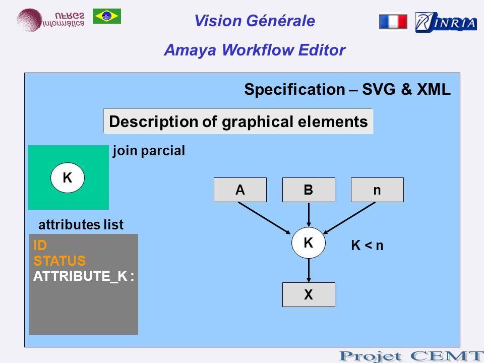 Vision Générale Amaya Workflow Editor