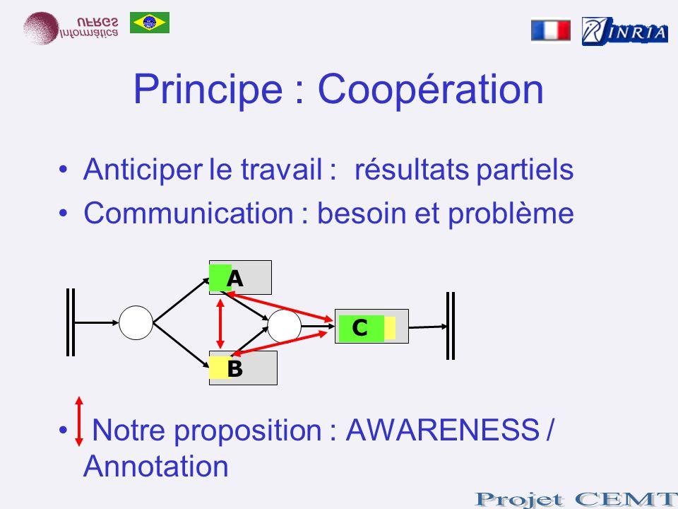 Principe : Coopération